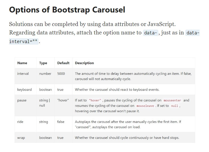 Bootstrap Carousels