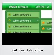 Html Menu Tabulation
